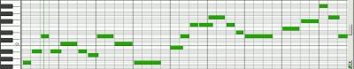 MIDI melody